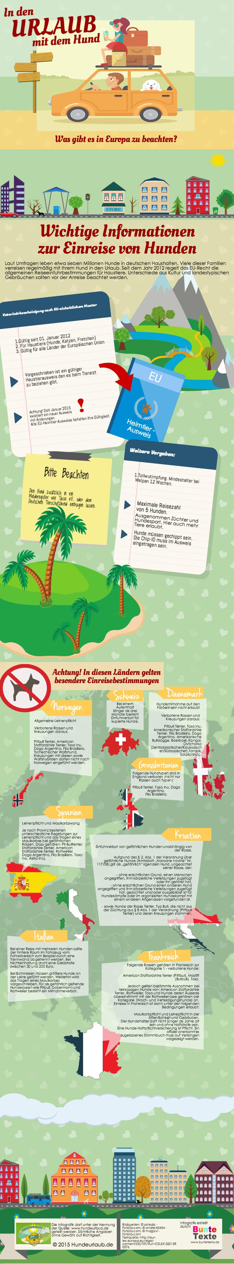 neue-version-infografik-hundeurlaub-mit-frau-auf-dem-auto(1)